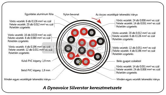 Dynavoice Silver Star_3